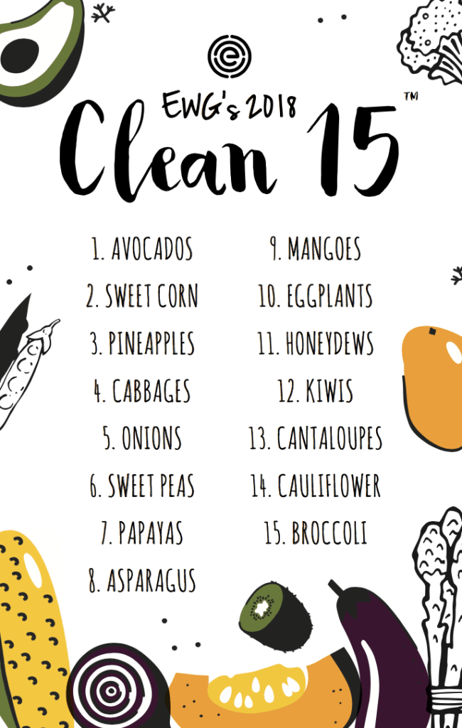 2018 Dirty Dozen Fruit List