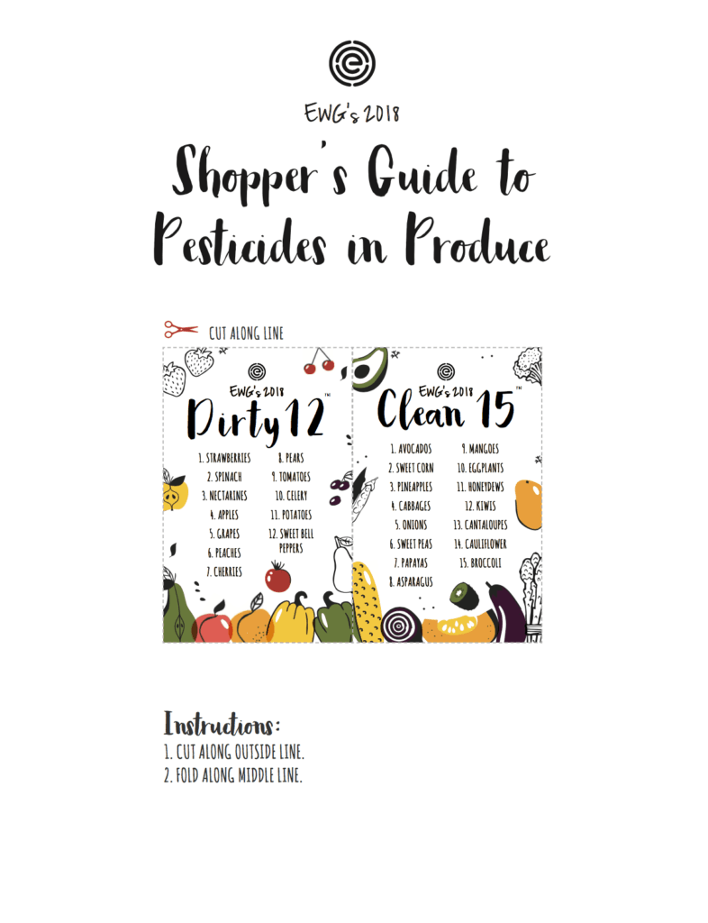 Free Printable Shoppers Guide to Dirty Dozen